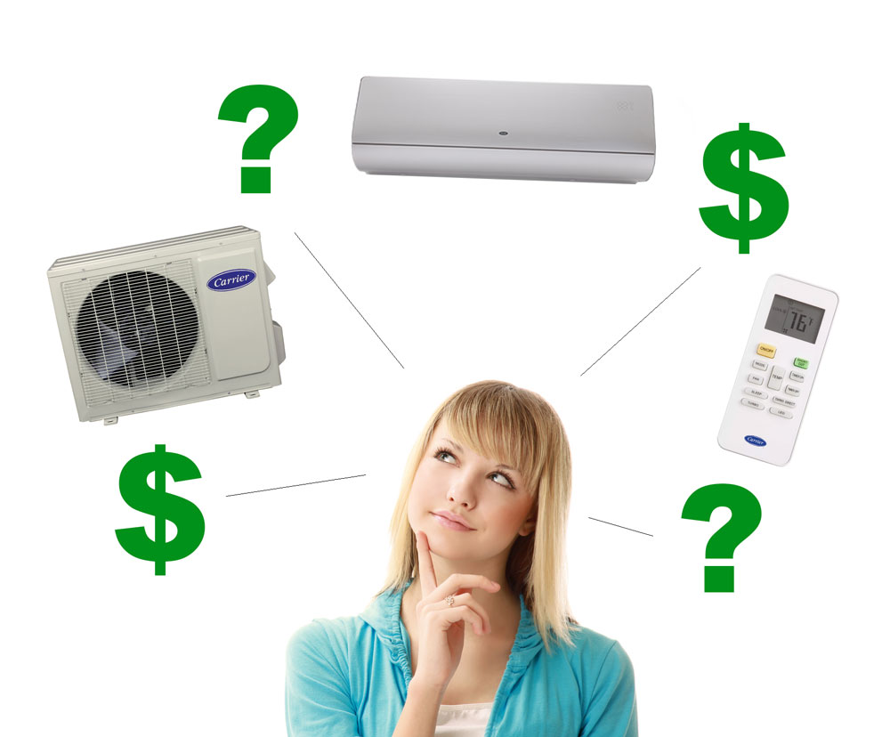 Cost Of Carrier Ductless Mini Splits Harleysville PA