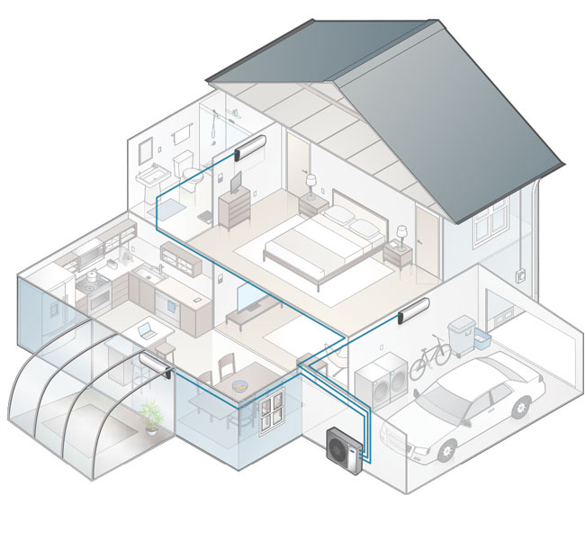 Carrier Ductless Multi-Zone System