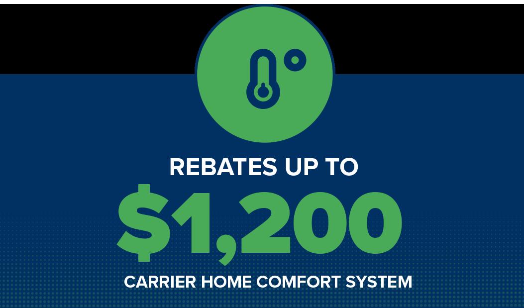 Save Money on Carrier Instant Winter Rebates